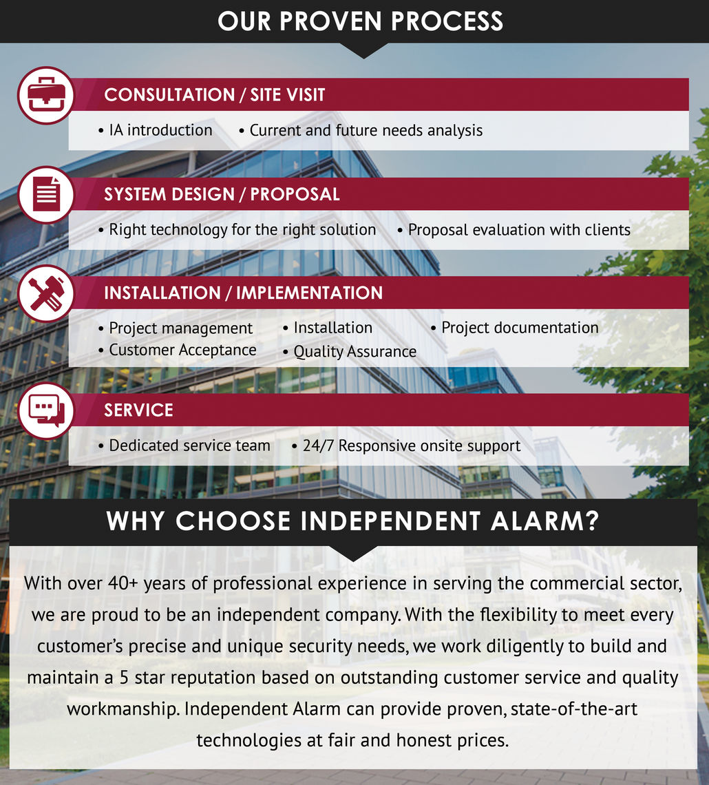 Commercial Security Systems by Independent Alarm in Pennsauken, NJ